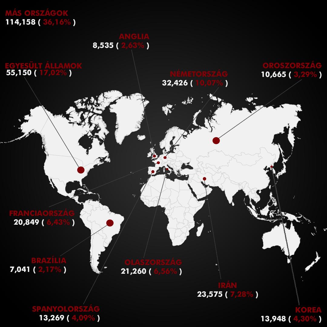 A Tor napi felhasználói adatai 2012-ben. Grafika: Oláh Laura / lumens.hu